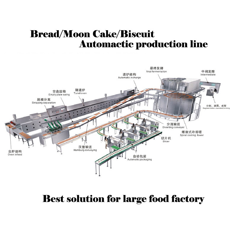 Factory Price Bread Toast Moon Cake Biscuit Automatic Production Line for Food Factory