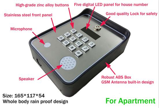 Newest Gate GSM Intercom Series 1000