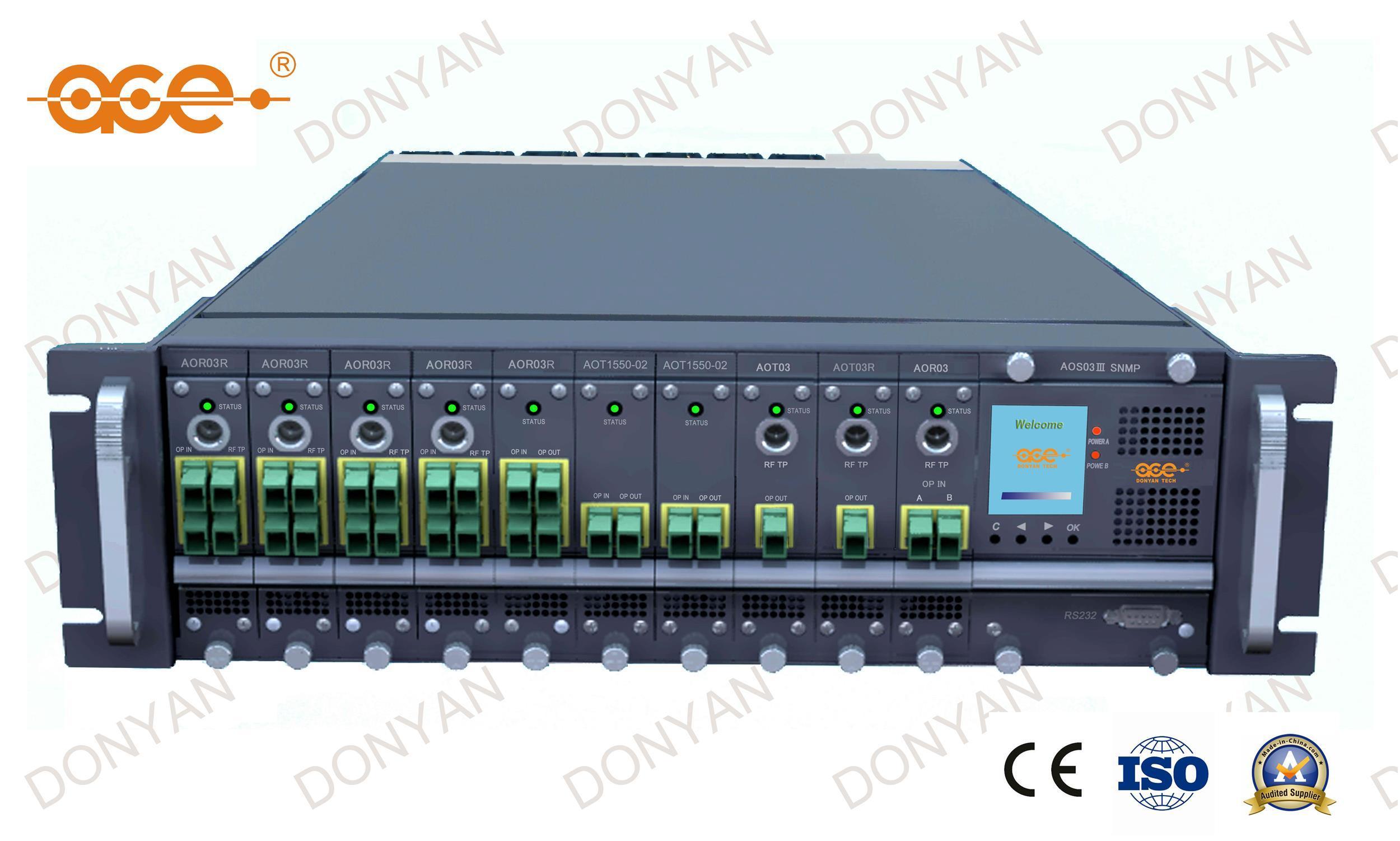Aos03 Ace 3ru CATV Optical Transmission Platform