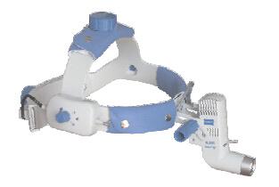 Medical Binocular Headlight