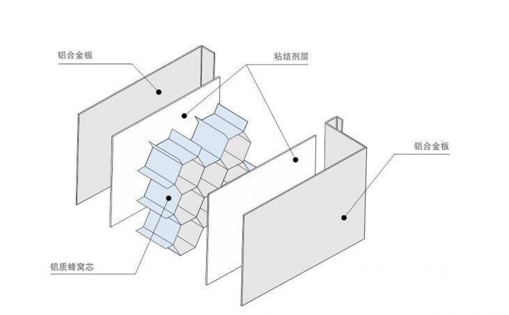 Frameless Glass Curtain Wall (CL-C1005)