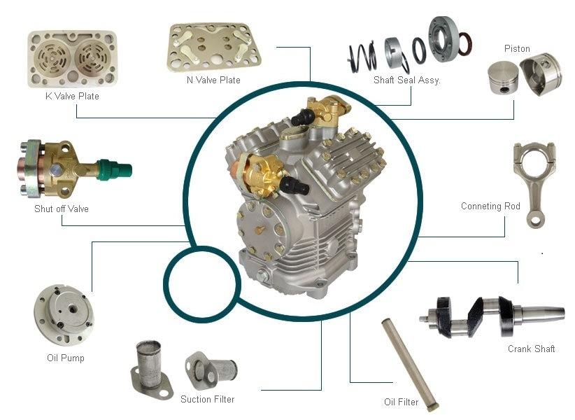 Bock Bus Compressor and Spare Parts