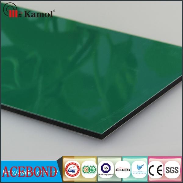ACP PVDF Coated Aluminium Composite Panel