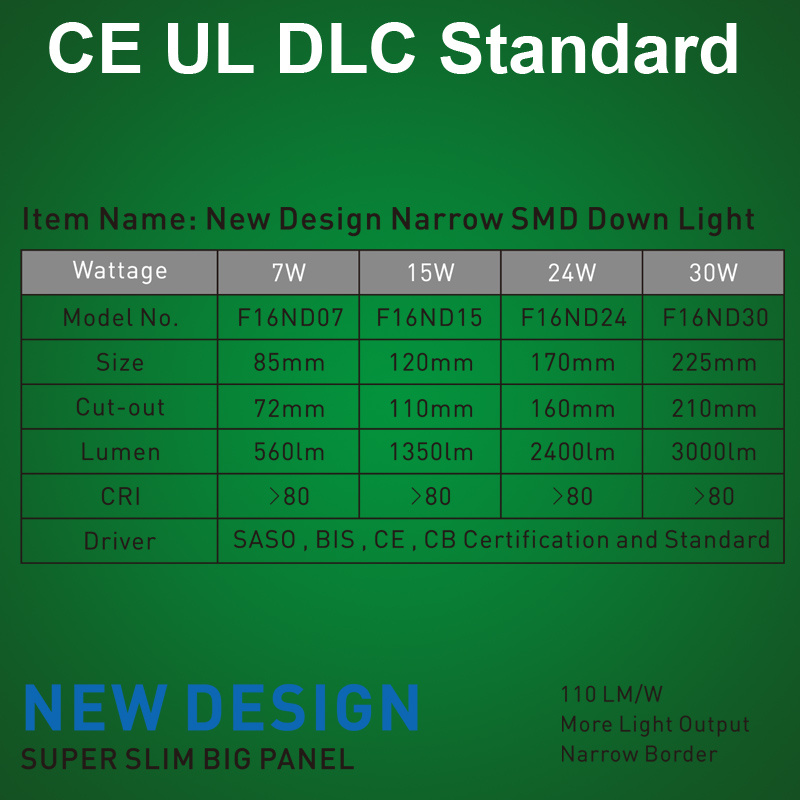 2016 New Design Narrow SMD LED Downlight