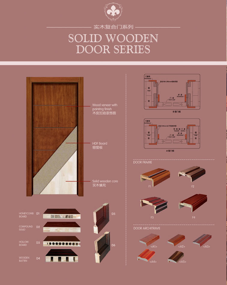 Wood Door, Composite Wood Door, Interior Wooden Door (DA-C116)