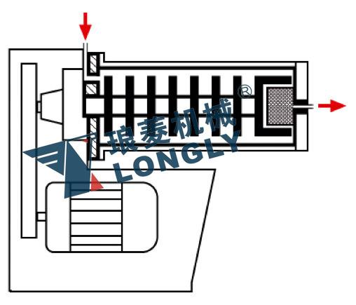 LSM -50B Disk Type Horizontal Bead Mill