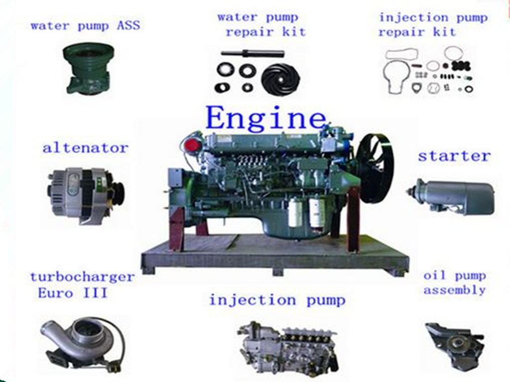 Sinotruk HOWO Dongfeng Truck Engine Spare Auto Parts