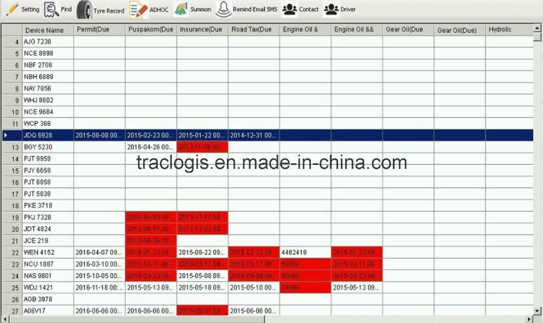 GPS Tracker Software for Fleet Management