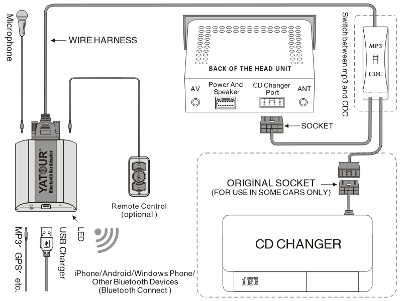 Yatour Yt-BTA Bluetooth Car Audio Interface for Toyota Lexus 6+6pin Car Radios