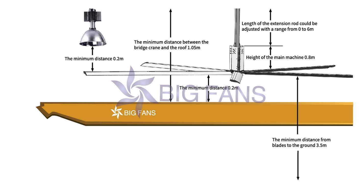 Bigfans7.4m Industrial Equipment Aluminum Alloy Safest Big Ventilation Fan
