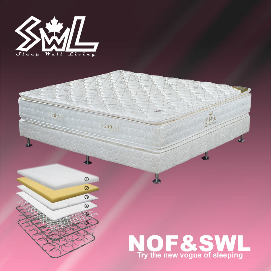 Difference Between Latex And Foam Mattress