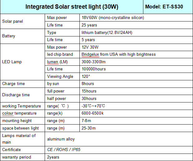 PIR Motion Sensor Solar Street Light All in One 30W