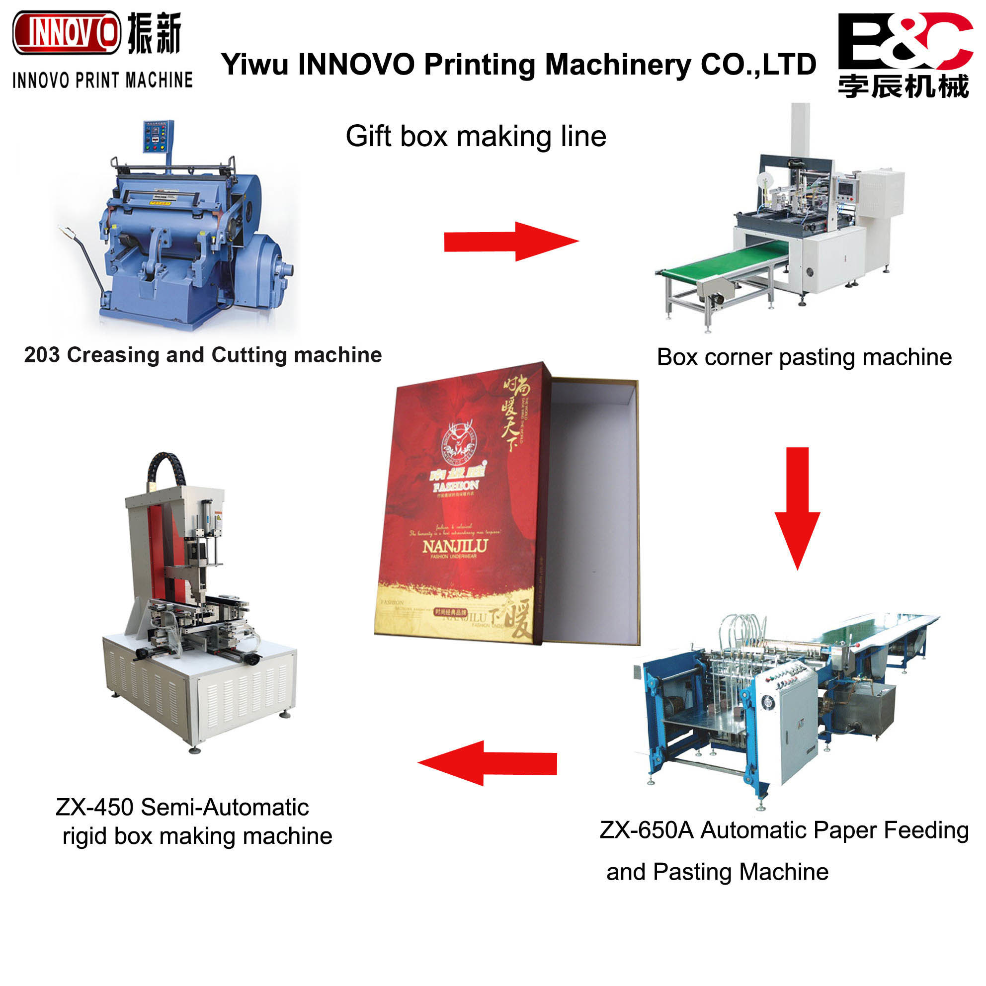 Automatic Gift Box Making Line Creasing and Cutting Machine