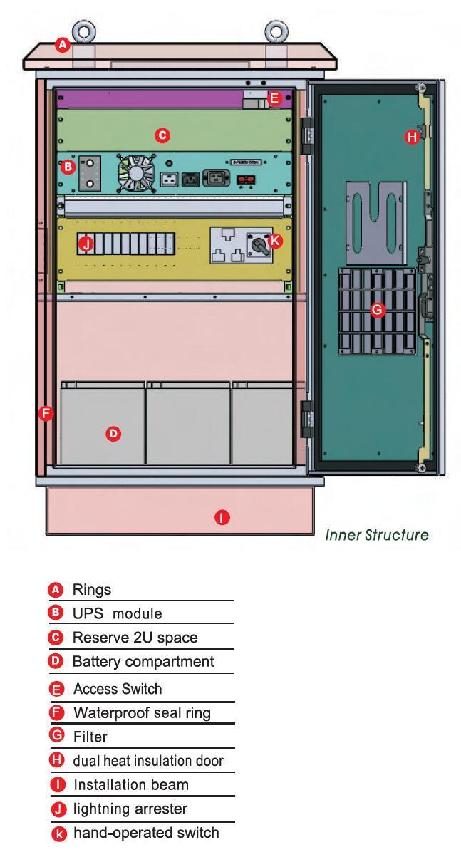 Integrated Outdoor Online UPS 1-10kVA