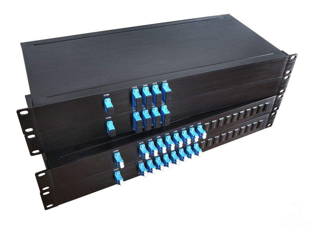1X8/16/32/64 Multi-Channel Rack Mount Optical Mux/Demux