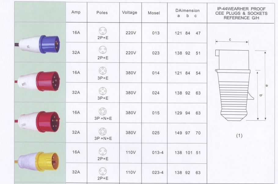 13823 moreover Md Project Cb350 Cafe Racer Part Iv together with Drag Race 101 Generators in addition Toyota Automotive Connector 549939836 in addition 258 Nema L630r Locking Connector. on electrical plug chart