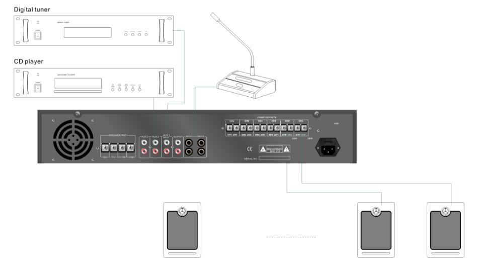 Public Address Mixer Amplifier with USB, SD, Bluetooth, Tuner Se-80u Series