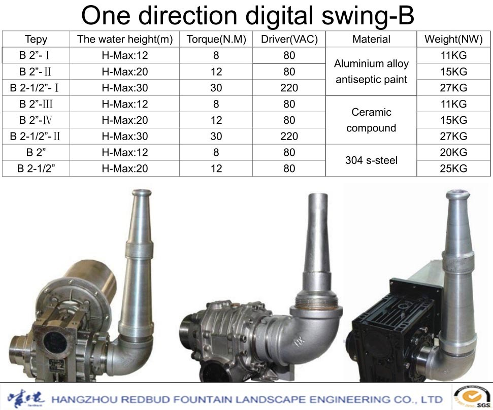 Stainless Steel One Direction Digital Swing Fountain Nozzle-B