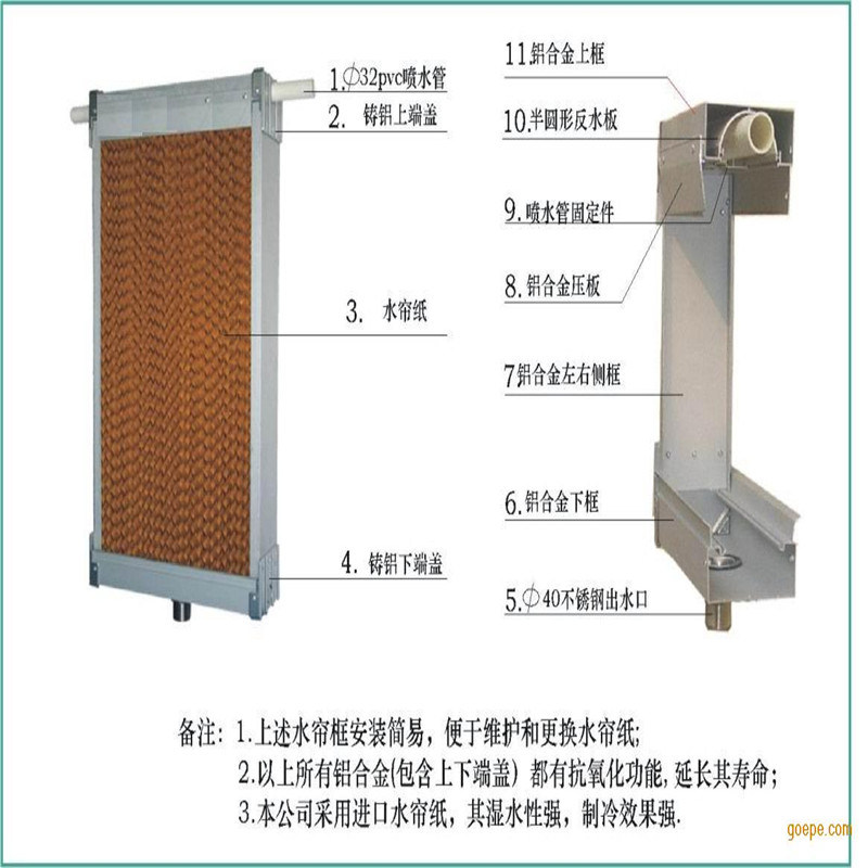 Evaporative Cooling Pad for Cooling Down in Summer