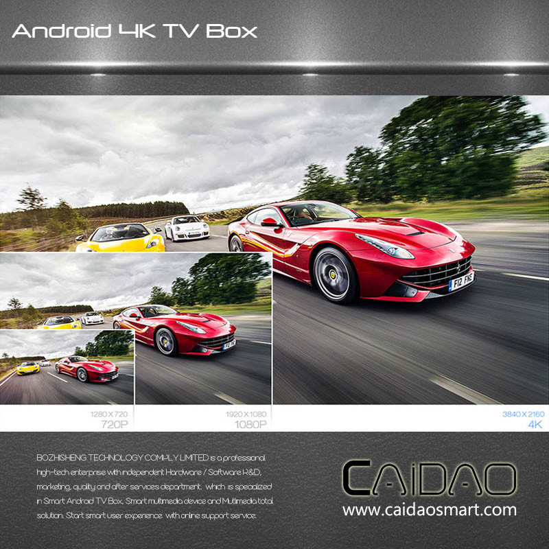 Media Player Android 7.0 2g+8g Internet Smart TV Box