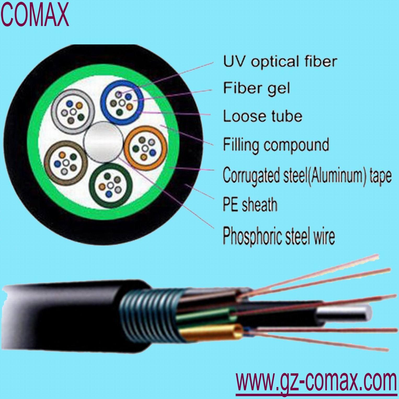 Armored Fiber Optic Cable Underground : China metallic underground fiber optic cable gyta