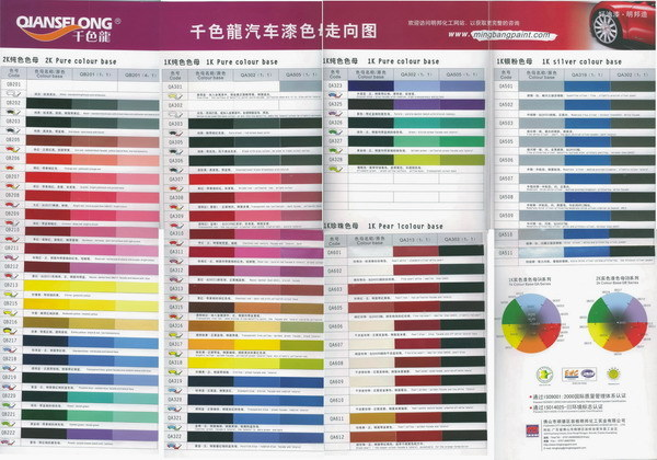 Color base characteristic chart