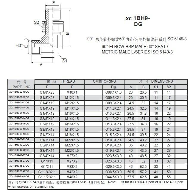 90 Degree Adjustable Fittings (XC-1BG9-OG)