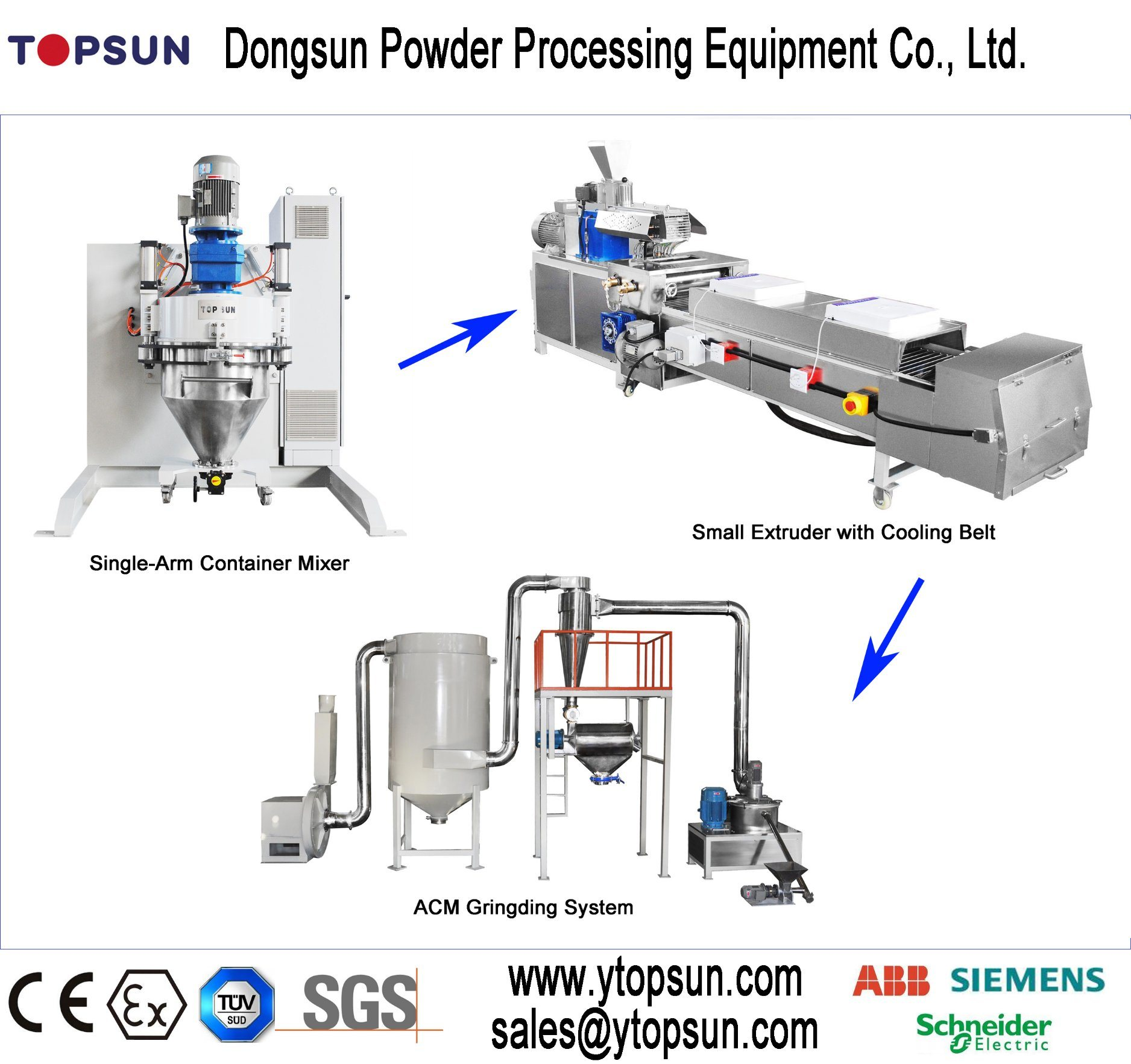 Lab Type Powder Coating Producition Line