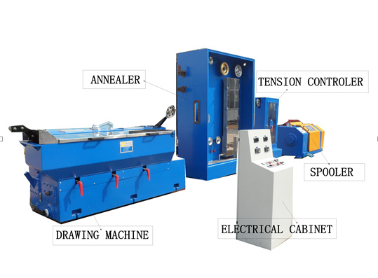 Wire Drawing Machine with Annealing (HXE-17DST)