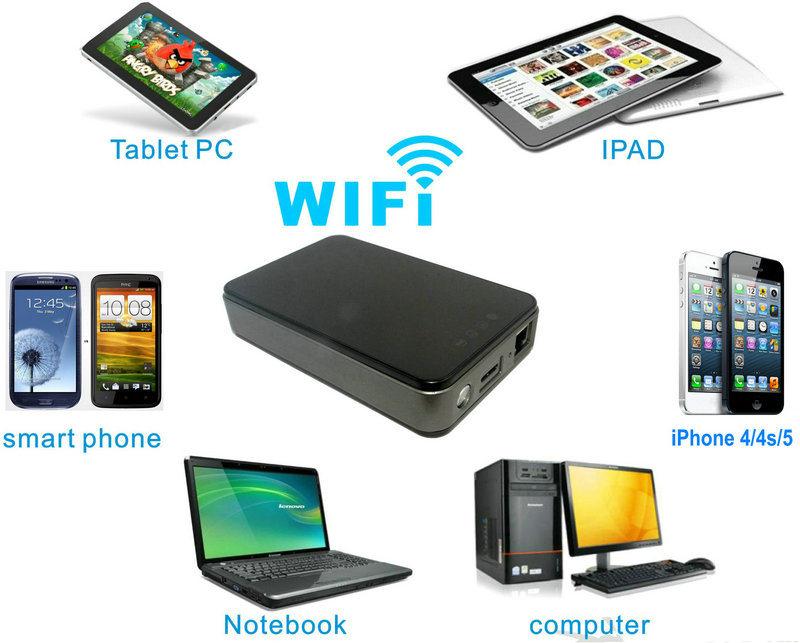 Sharing Box Wireless