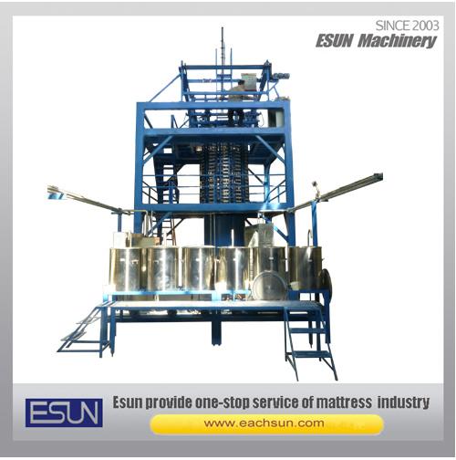 Ecf-S/E Full Automatic Vertical PU Foam Machine