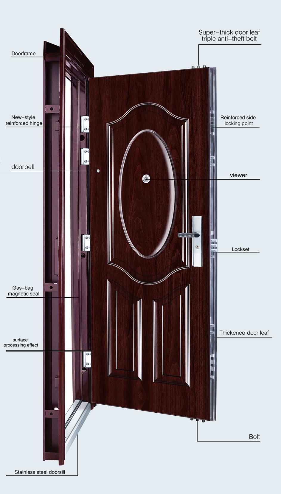 Security screen doors security screen doors perth prices for Metal security doors