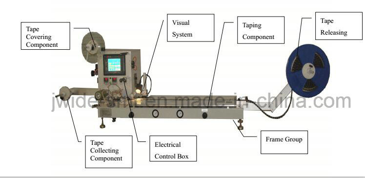 Semi Automatic Components Taping Machine