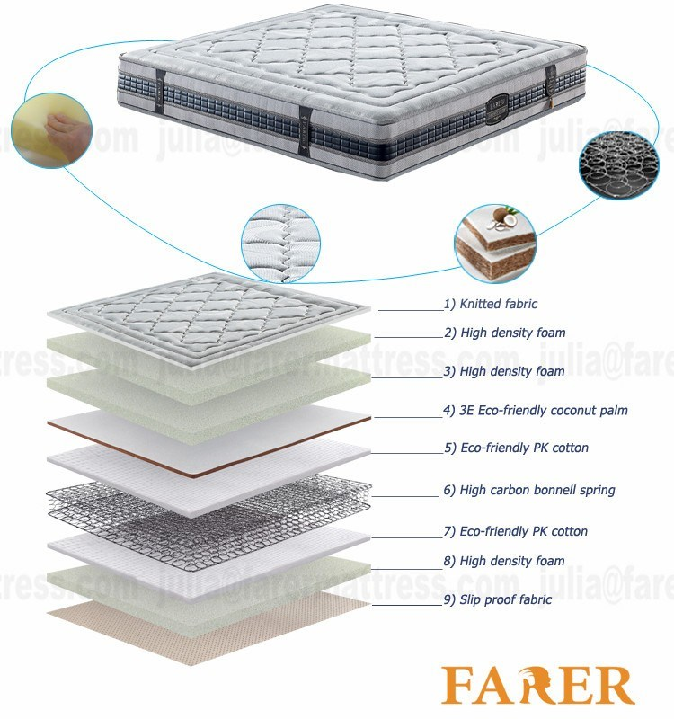 High Density Memory Foam Mattress Rolled Packing