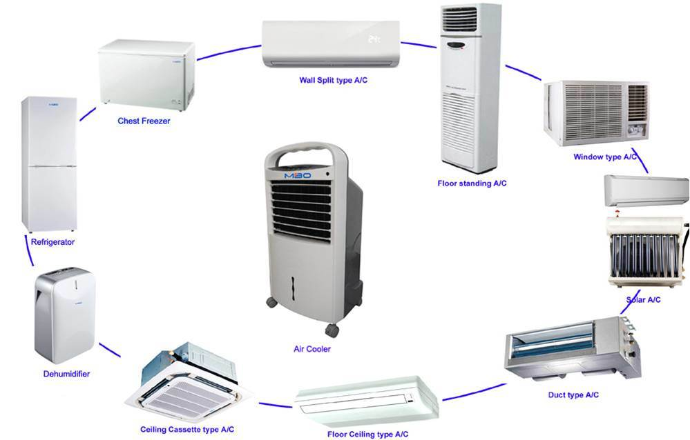 GAC-300b Automatic Air Cooler /Purifier /Humidifier