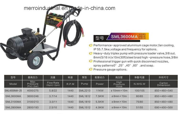3600mA High Pressure Washer