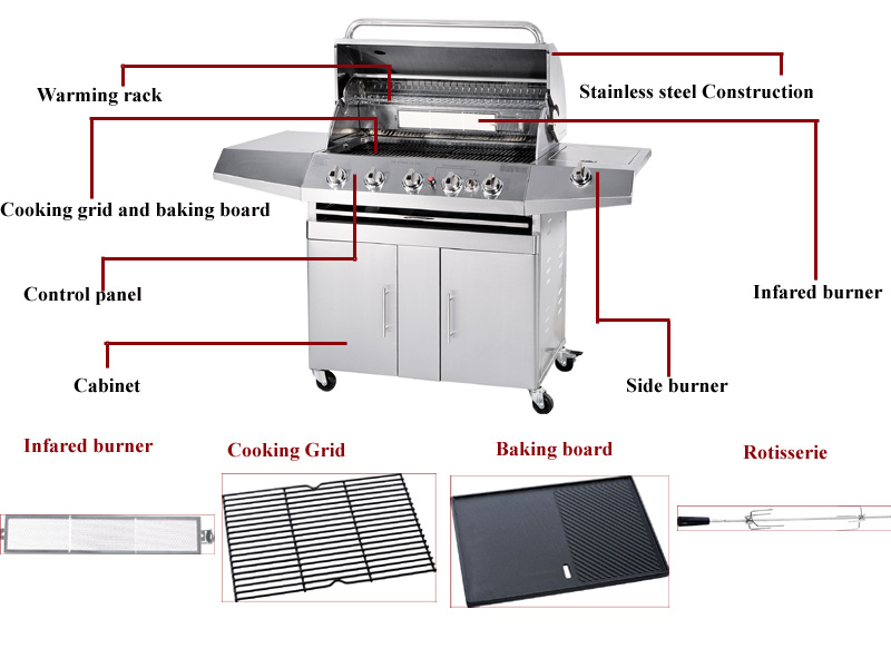 Stainless Steel Bbq Grill | The Home Depot - Model#: SRGGM04