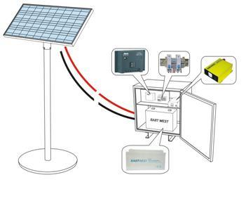 Download image solar power generator pc android iphone and ipad