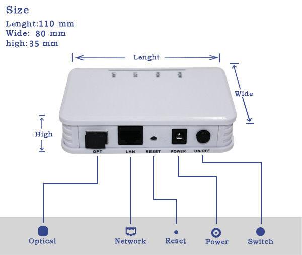Realtek Chipset 1 Ge Epon ONU for Distributor or ISP Gpon Ont Modem