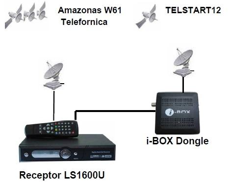 Receptor LS1600U Connect With I-Box Dongle (I-BOX)