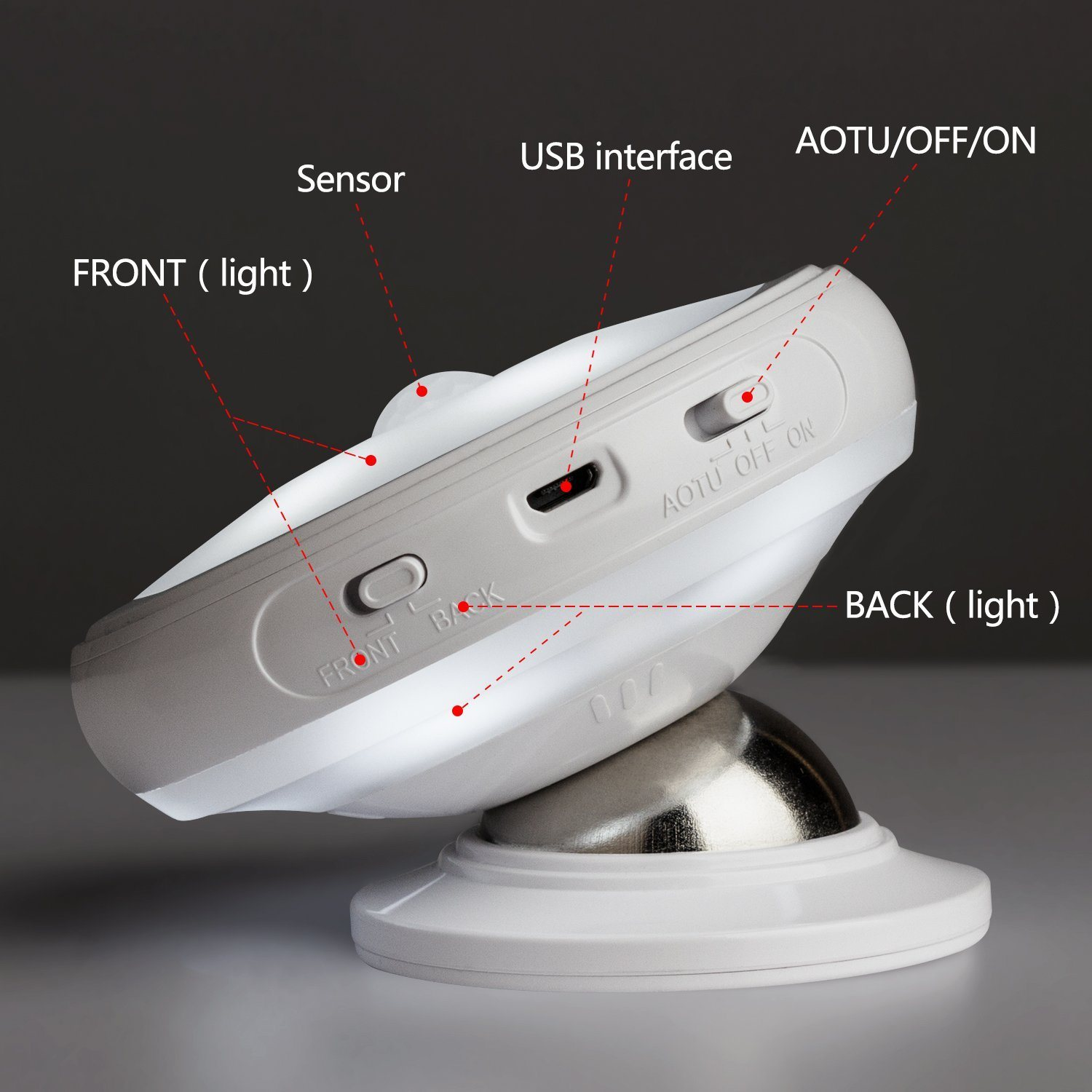 High Quality 360 Degree Night Lamp, USB Charge LED Human Body Sensor Night Light, Rotating Body Sensor Night Light