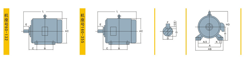 Yx3 Three Phase 1.5kw Cold Rolled Silicon Steel Aluminium Body Motor