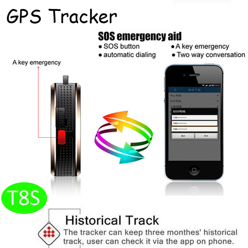 Fashionable Mini GPS Tracker for Car / Pet / Luggage / Person (T8S)