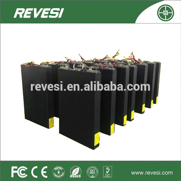 China Supplier 25V35ah Lithium Ion Battery for Medical Equipment Battery