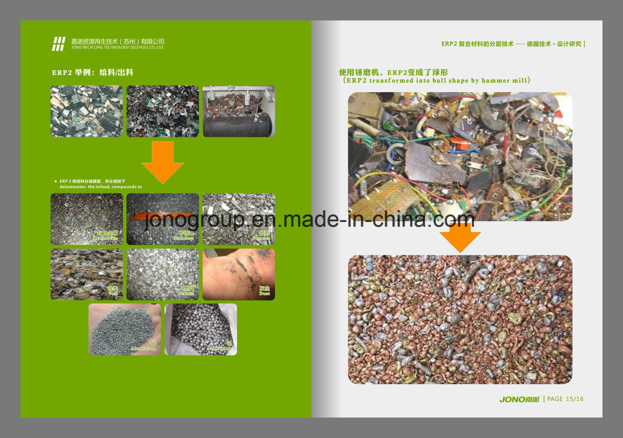 E-Waste Recycling System for Weee