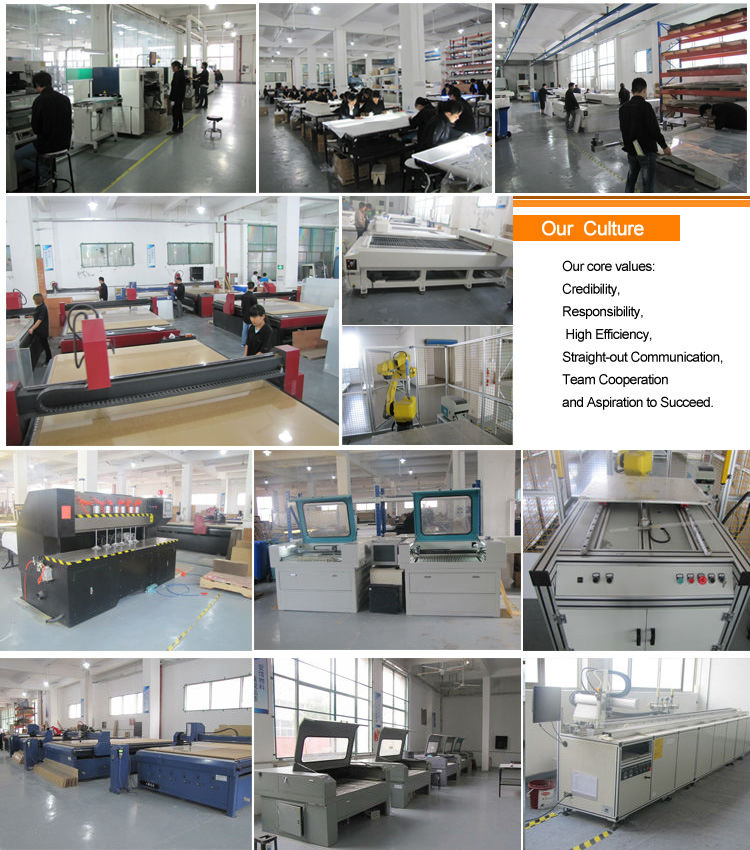 Competitive Price 600*600mm LED Panel
