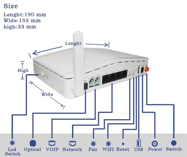 Router Optical Network Unit Gpon ONU for Optical Fiber
