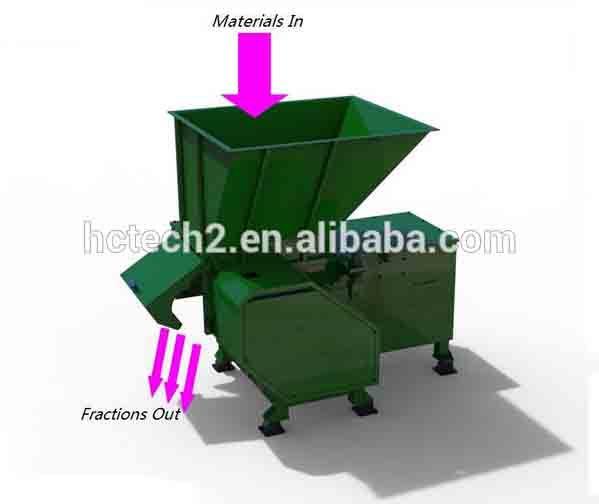 Triturador do shredder do eixo do fio de cobre nico for Water triturador