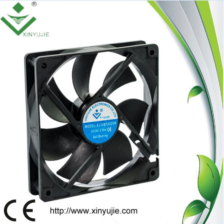 co szdcfan image Xjh mm Excellent Electrics Horizontal Air Flow USB Mini PC Fan ernorysyg FNVTOZcywWkr