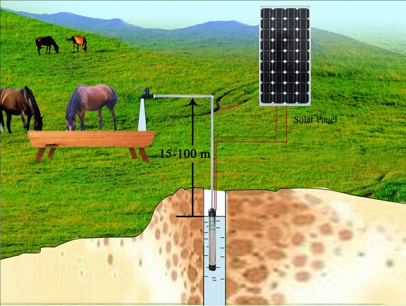 Bomba de agua sumergible solar bomba de agua sumergible - Bombas de agua para pozos ...